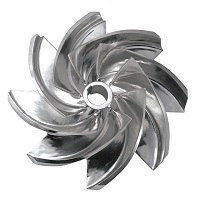 DIN-FOOD-impeller
